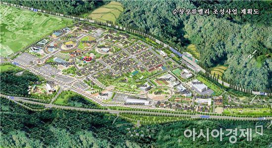 발효문화산업 투자선도지구