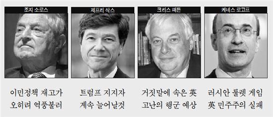 """세계 석학들의 브렉시트 원인 진단 """"실패한 이민정책+트럼프"""""""