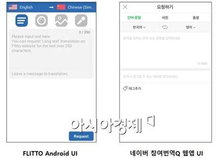 플리토의 UI와 네이버 참여번역Q의 UI 비교(출처=이정수 플리토 대표 페이스북)