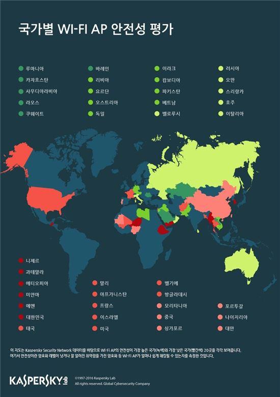 국가별 와이파이 AP 안전성 평가 (출처:카스퍼스키랩)
