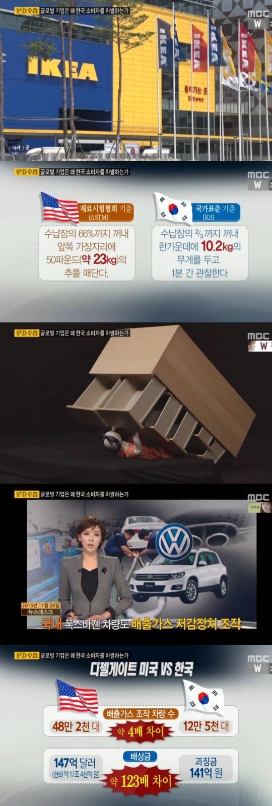 'PD수첩' 이케아, 폭스바겐 / 사진=MBC방송화면 캡처