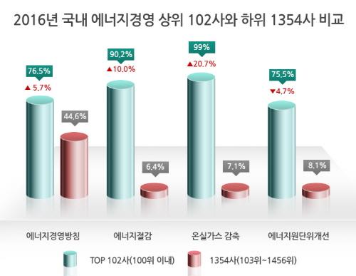 한국능률협회