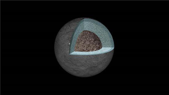 ▲중력 데이터를 통해 분석된 세레스의 내부구조 예상도.[사진제공=NASA]