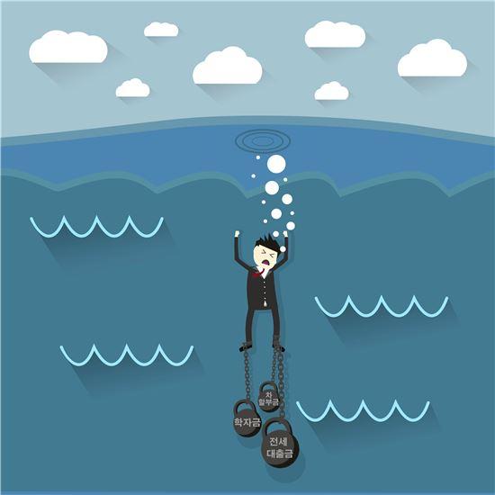 어푸어푸! 물먹는 생…직장인 60%, '푸어'라는 어류?