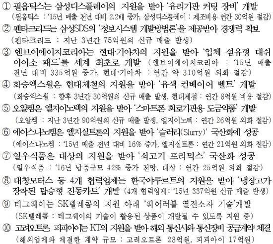 (자료 제공=공정거래위원회)