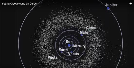 ▲세레스는 화성과 목성 사이의 소행성대에 위치하고 있다.[사진제공=NASA]