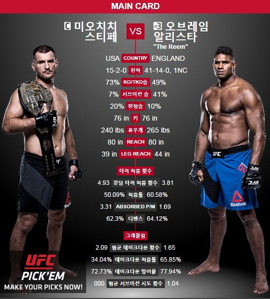 베우둠 브라운. 사진=UFC 홈페이지 캡쳐