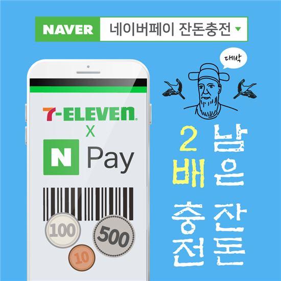 """세븐일레븐 """"상품 구매 후 잔돈, 네이버페이 포인트로 충전"""""""