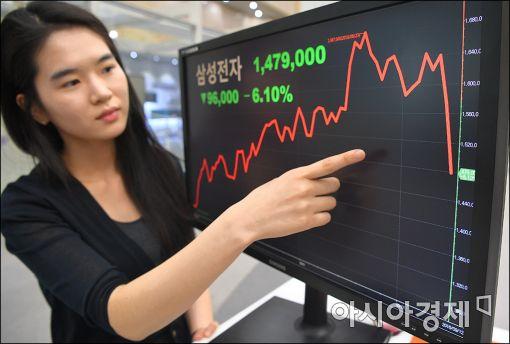 [포토]'급락' 삼성전자