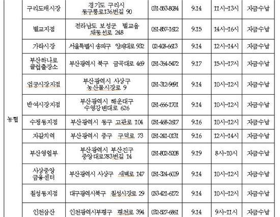 """""""추석연휴 문 여는 은행 확인하세요"""""""