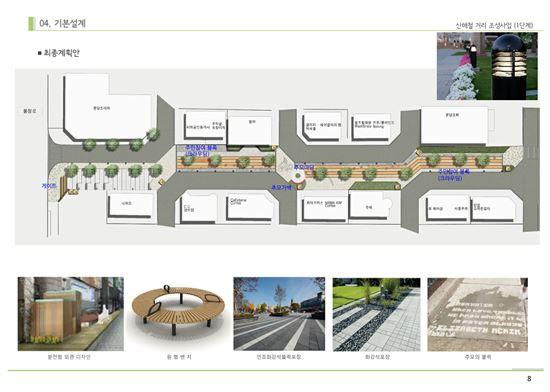 성남시의 '신해철거리' 조성계획