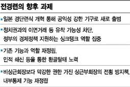 """'日 경단련'의 개혁 타산지석…""""전경련, 싱크탱크 재탄생 할 때"""""""