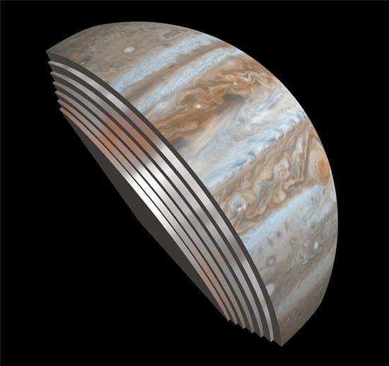 ▲주노의 마이크로파 방사계(microwave radiometer, MWR)를 통해 본 목성의 구름. MWR은 목성의 수백 km 구름 속을 관찰할 수 있다.[사진제공=NASA]