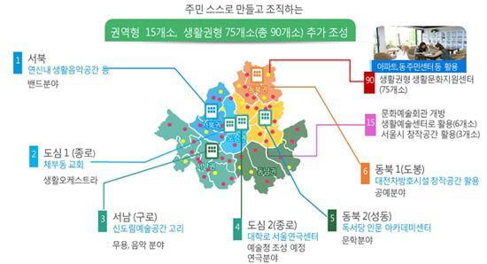 생활문화인프라 조성도(제공=서울시)
