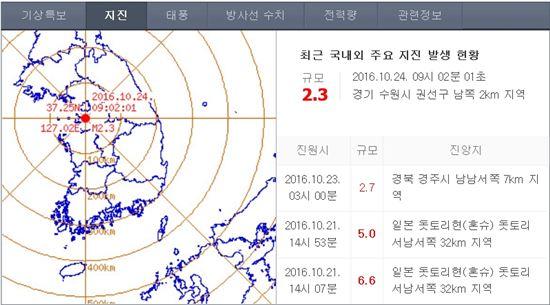 """수원서 진도 2.3 지진 발생 """"진동 느껴"""""""
