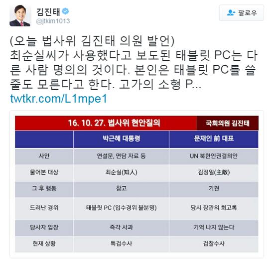 김진태 의원 트위터, 사진=김진태 의원 트위터 캡처