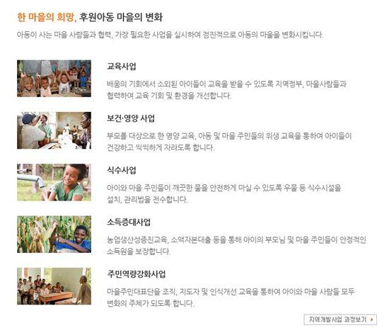 월드비전의 해외아동 후원 설명/사진=월드비전 홈페이지 캡처