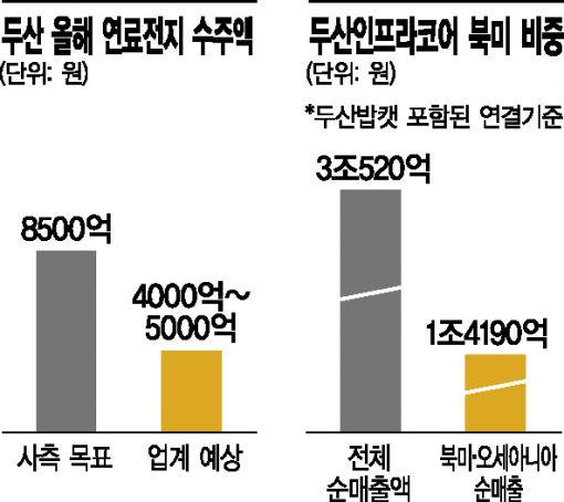트럼프發 위기와 기회…기로에 선 박정원 두산 회장
