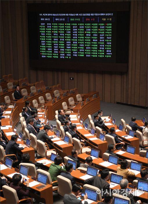 17일 국회 본회의에서 국정조사 요구서가 가결되고 있다.
