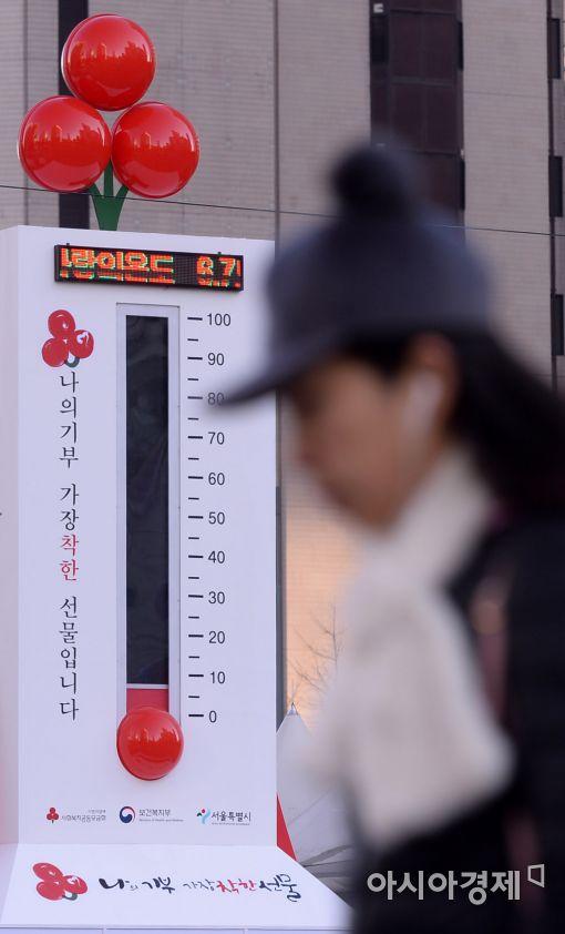 [포토]경제 한파에 사랑의 온도탑도 '싸늘'