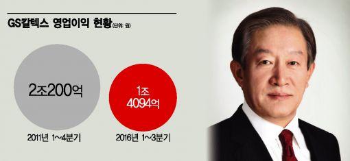 """허진수 GS칼텍스 회장 """"상사 눈치 보는 문화 바꿔라"""""""