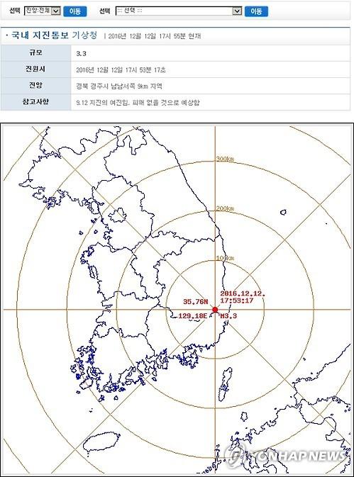 ▲경주 규모 3.3 지진 발생.(사진=연합뉴스 제공)