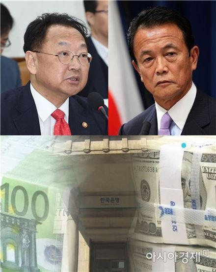 유일호 경제부총리 겸 기획재정부 장관(왼쪽)과 아소 다로(麻生太郞) 일본 부총리 겸 재무상(아시아경제 DB)