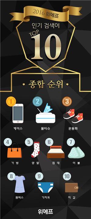 2016위메프검색어TOP10_종합. 사진제공=위메프