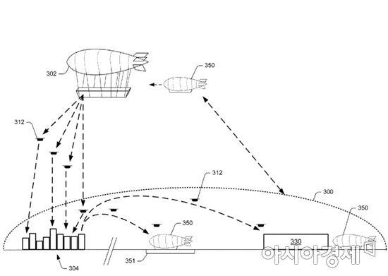 아마존 비행선 드론 배송 특허(출허:미국 특허청)