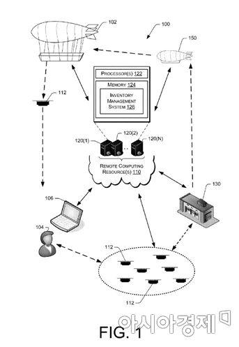 아마존 비행선 드론 배송 특허(출처:미국 특허청)