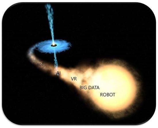 ▲로봇, 빅데이터, 사물인터넷 등이 미래를 바꾸는 기술에 뽑혔다.[사진제공=NASA]