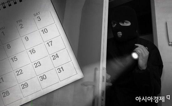 [연휴 범죄 예방법] 빈집털이범, SNS 염탐하고 열린 창문으로