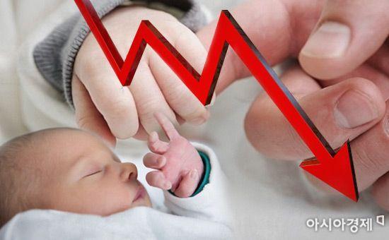 [팩트체크]합계출산율, 올라간다고?