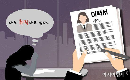 최대 1년간 '1인당 900만원' 청년 구직지원금 국무회의 의결