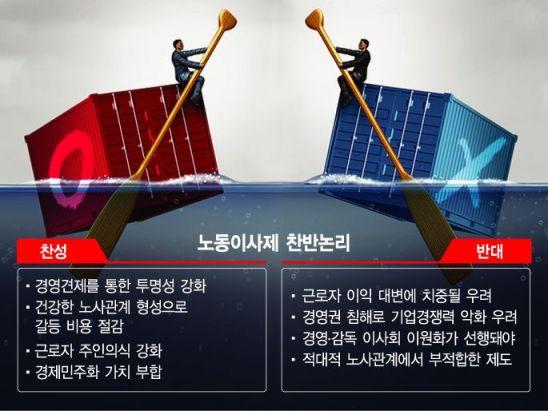 수은, 사외이사 선임절차 착수…'노조추천이사제' 도입 여부 관심(종합)