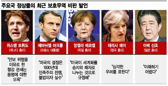 """""""동맹국에 대한 모욕""""…트럼프發 무역분쟁에 분열되는 G7(종합)"""
