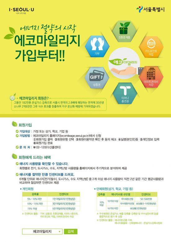 강북구, 에코마일리지 회원 상시 모집