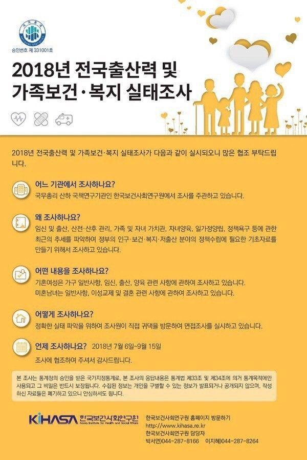 2018년 전국출산력 및 가족보건·복지 실태조사 포스터 모습(사진=한국보건사회연구원)