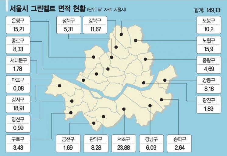 정부 '서울 그린벨트 직권해제' 가능할까
