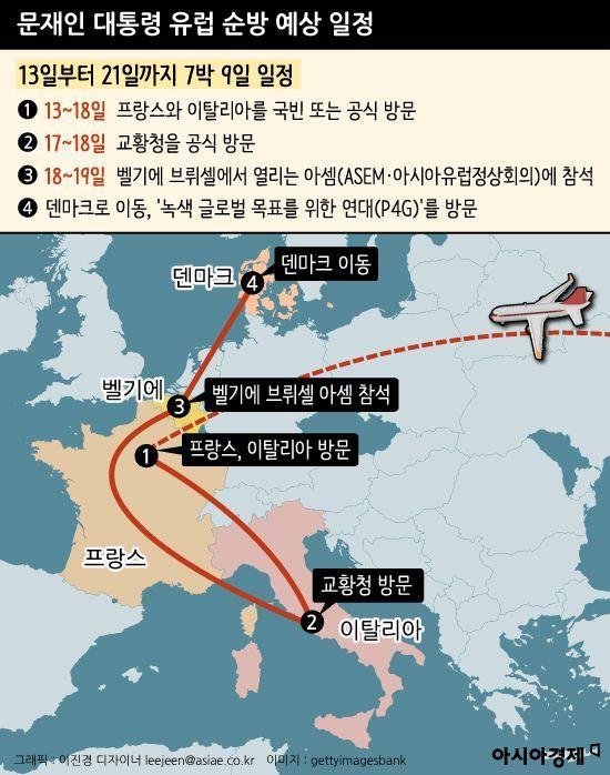[인포그래픽]문재인 대통령 유럽 순방 이동 경로