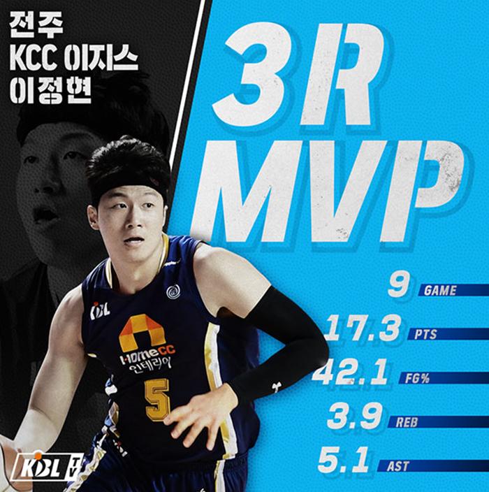 KBL 3라운드 MVP로 선정된 이정현. 사진=KBL 공식 홈페이지 캡처