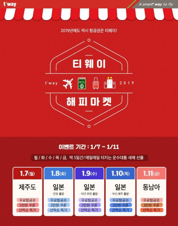 티웨이항공, 새해 첫 특가항공권…국제선 4만7100원부터