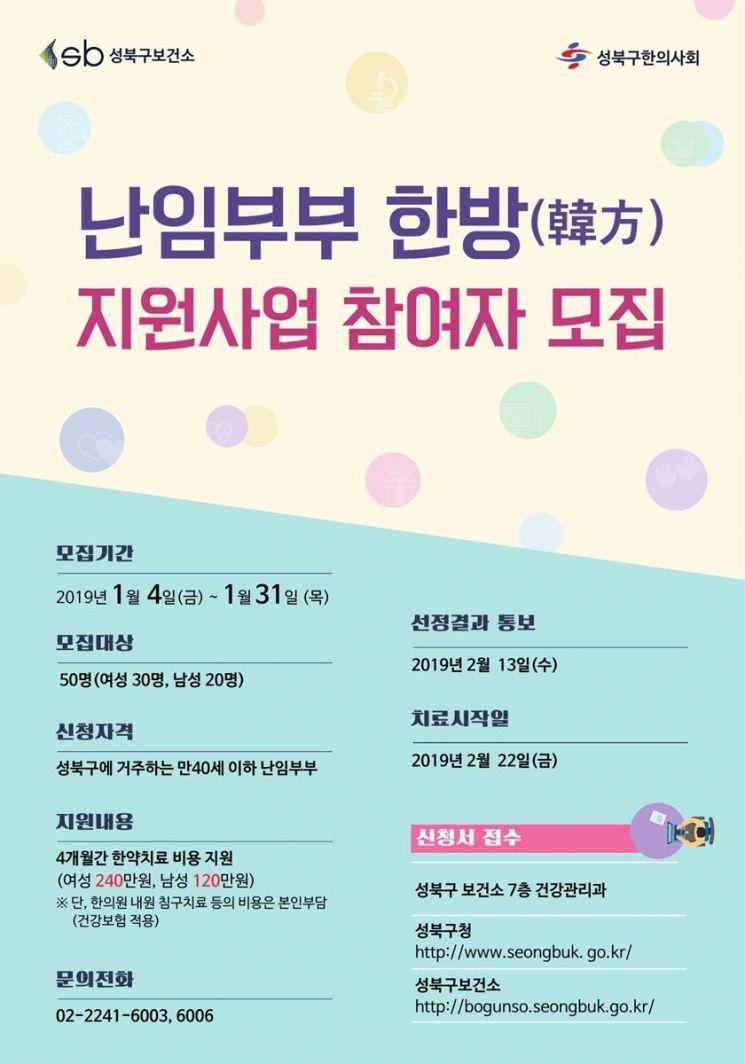 성북구, 난임부부 한약치료 비용 지원
