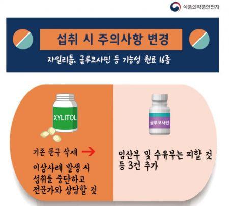 상반기 바뀌는 건강기능식품 원료 표시사항 들여다보니