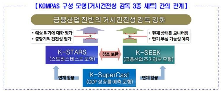 """""""'현재'를 미리 알기 위한  노력, K-SuperCast로 이어졌다"""""""
