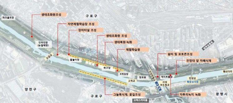 구로구 안양천 일대 '수목원 수준 자연 휴식 공간' 조성
