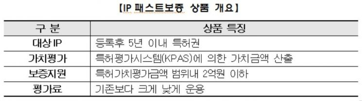"""기보 """"獨 슈타인바이스 모델 배운다""""…올해 보증공급 20조2000억"""