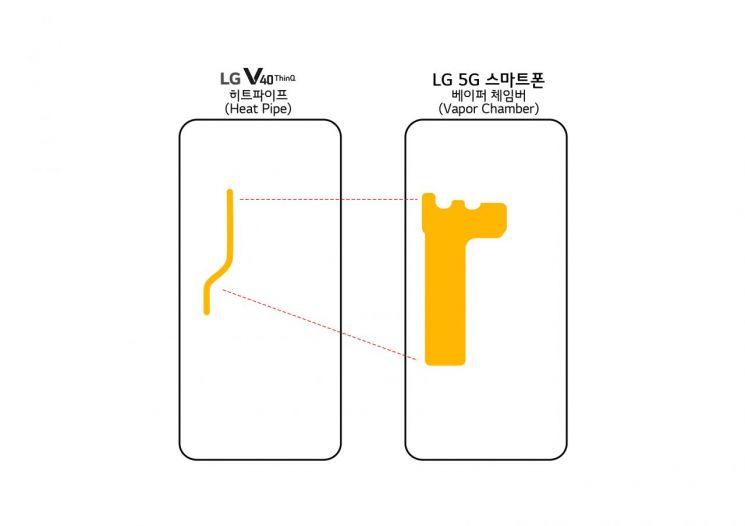 """'위기의 LG폰' 이끄는 권봉석 사장 """"G8·V50 5G 동시 공개""""(종합)"""