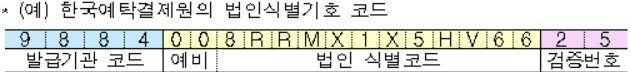 금융위, 법인식별기호 규제감독위 총회 개최