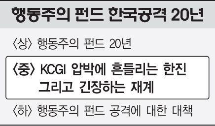 [행동주의 펀드 韓상륙 20년] 한진 압박 수위 높이는 KCGI, 경영 간섭 노골화